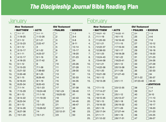 Reading Plans – For All Things Bible